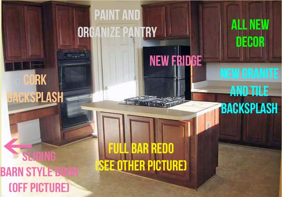 Kitchen Remodel and Makeover Plans