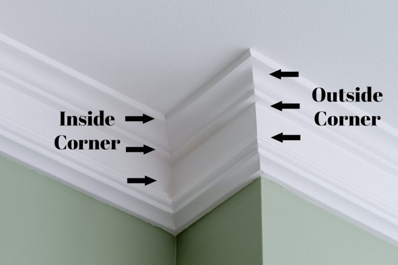 Crown Molding showing the inside and outside corners