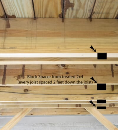 Where to add a waterproof ceiling from under a deck looking at the joists.