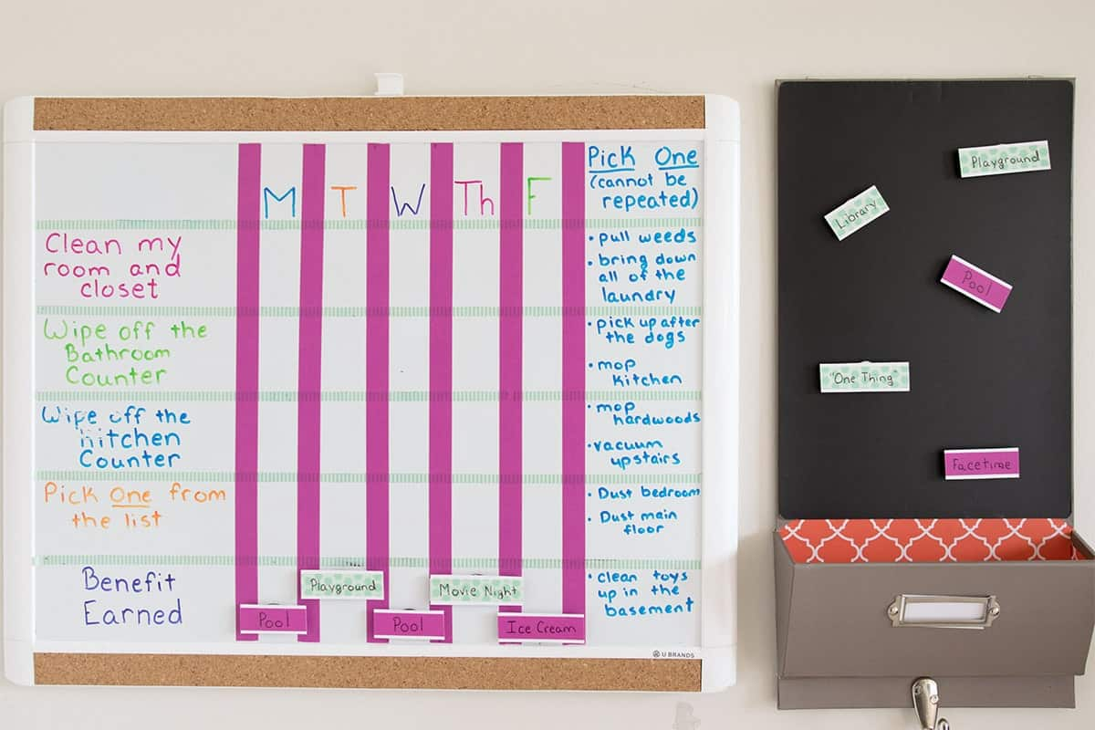 Simple-Chore-Chart-using-a-Dry-Erase-Board