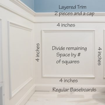 Traditional wainscoting on the wall with measurements to guide how to space trim.