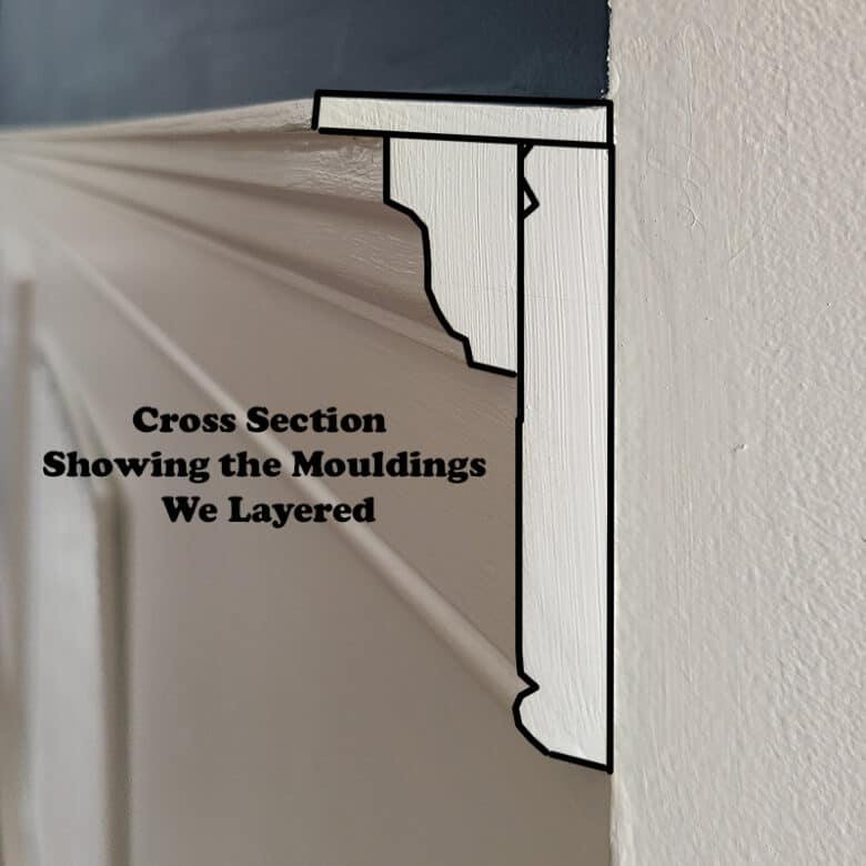 Cross Section of layered Crown Moulding.