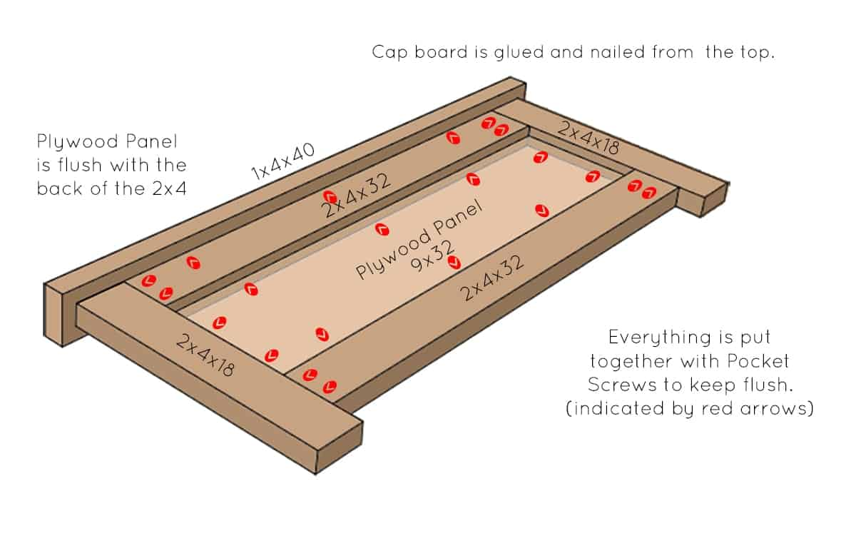 Drawing of how to put footboard together.