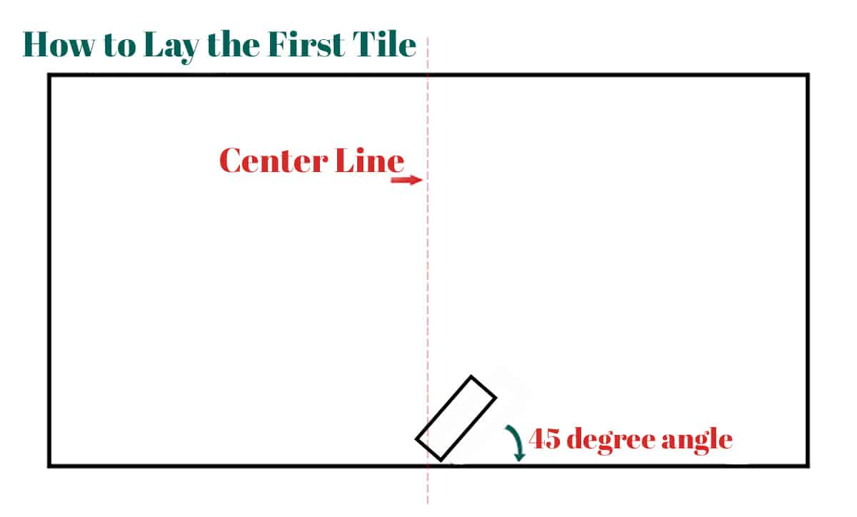How to lay the first tile graphic illustration.