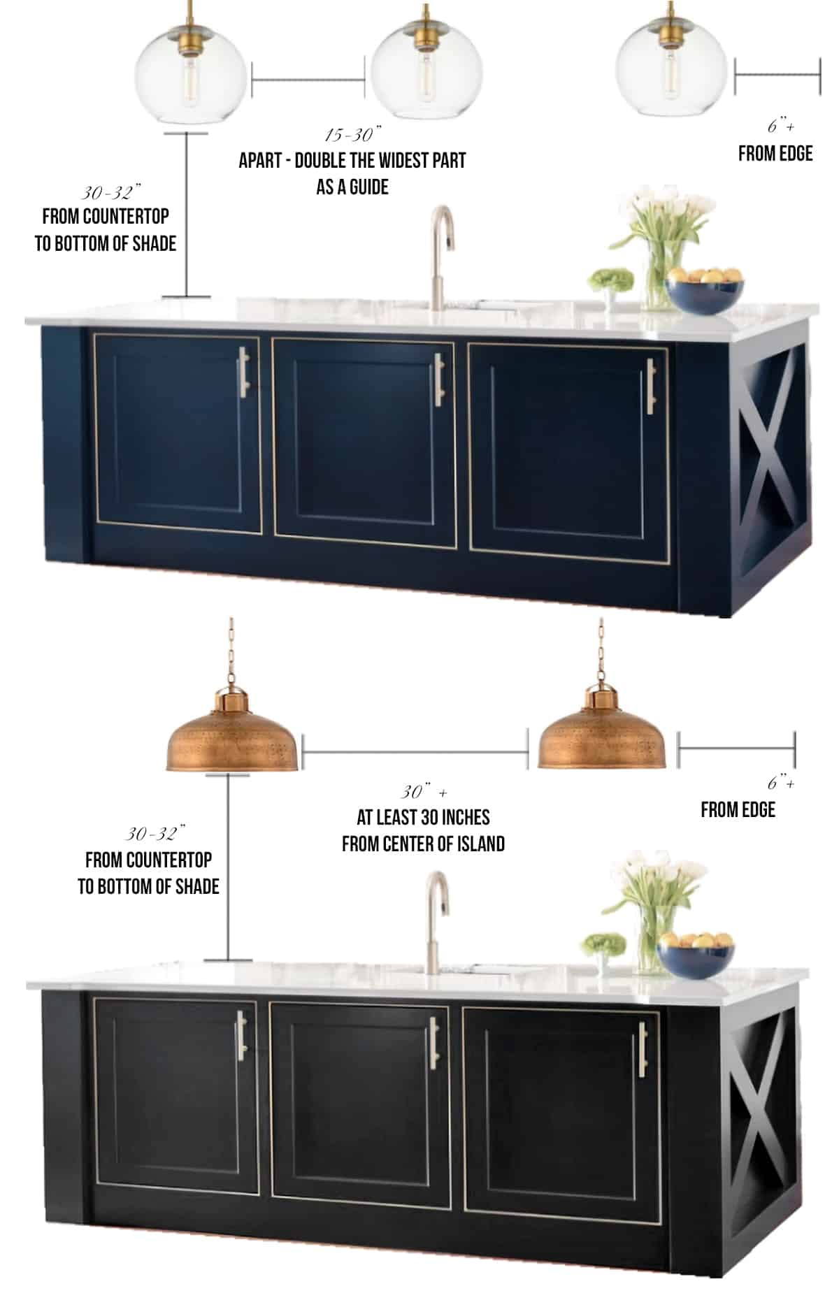 Graphic explaining how to properly measure and space pendant lighting over an island.