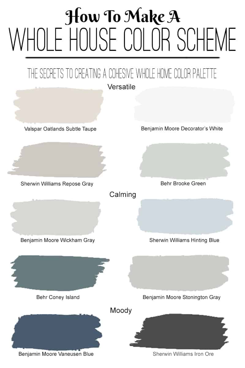 Best Paint Colors for Walls that create a cohesive home, paint color schemes, indoor paint, interior paint