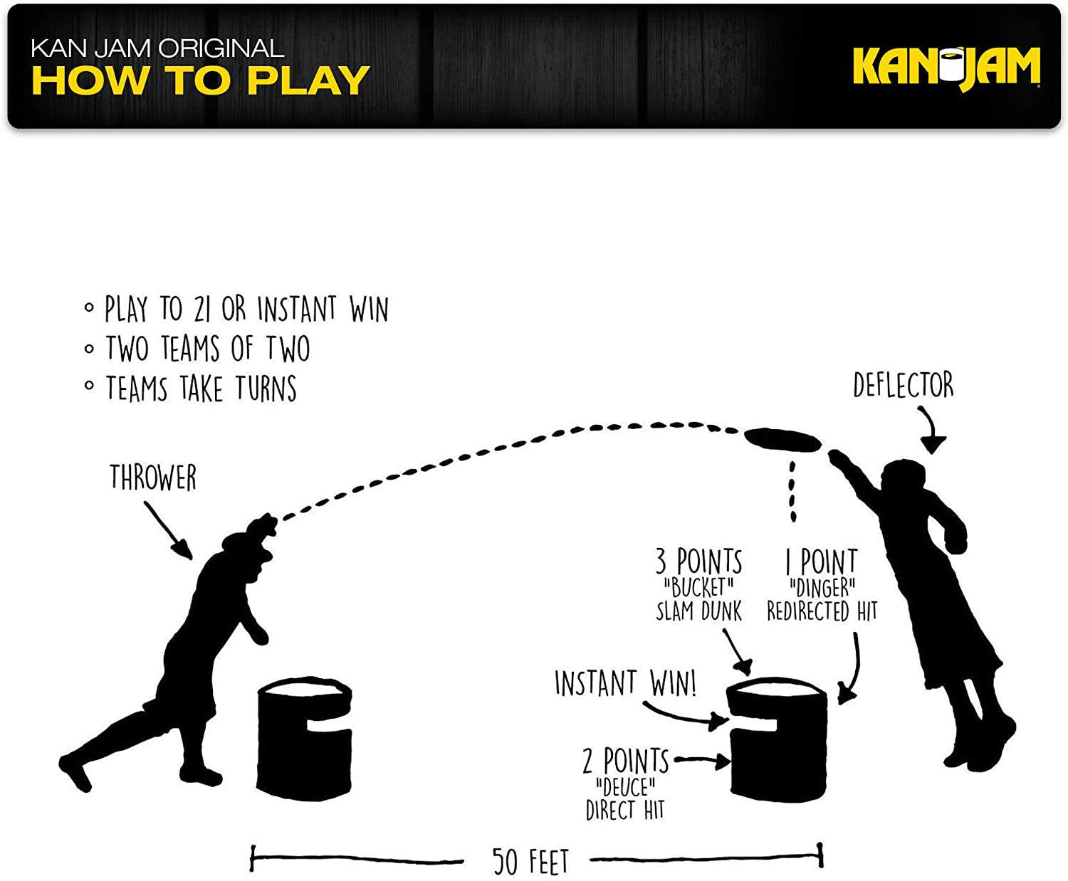 Kan Jam disc throwing outdoor game how-to graphic.