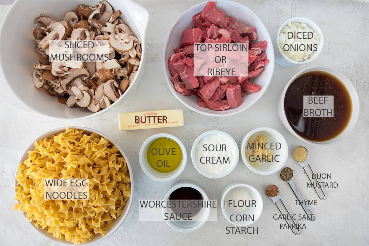 Ingredients for Beef Stroganoff with text labels.